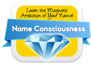 Numerology Name Meaning Reading